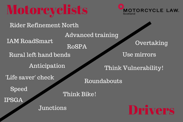 Motorcyclists v Drivers
