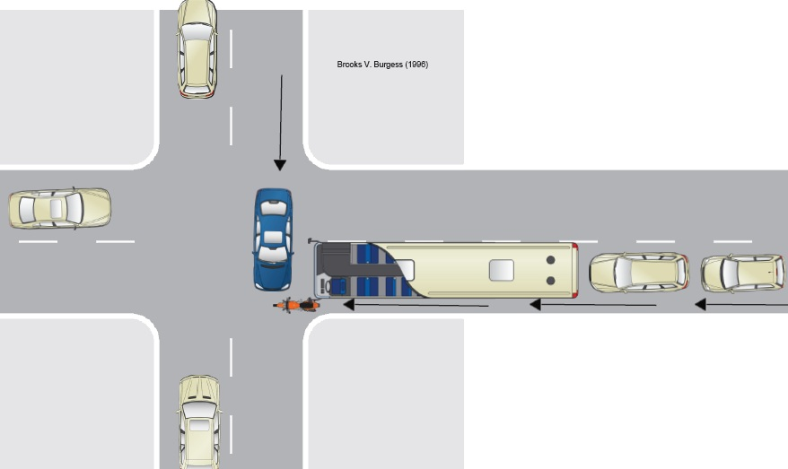Brooks v Burgess Accident Reconstruction